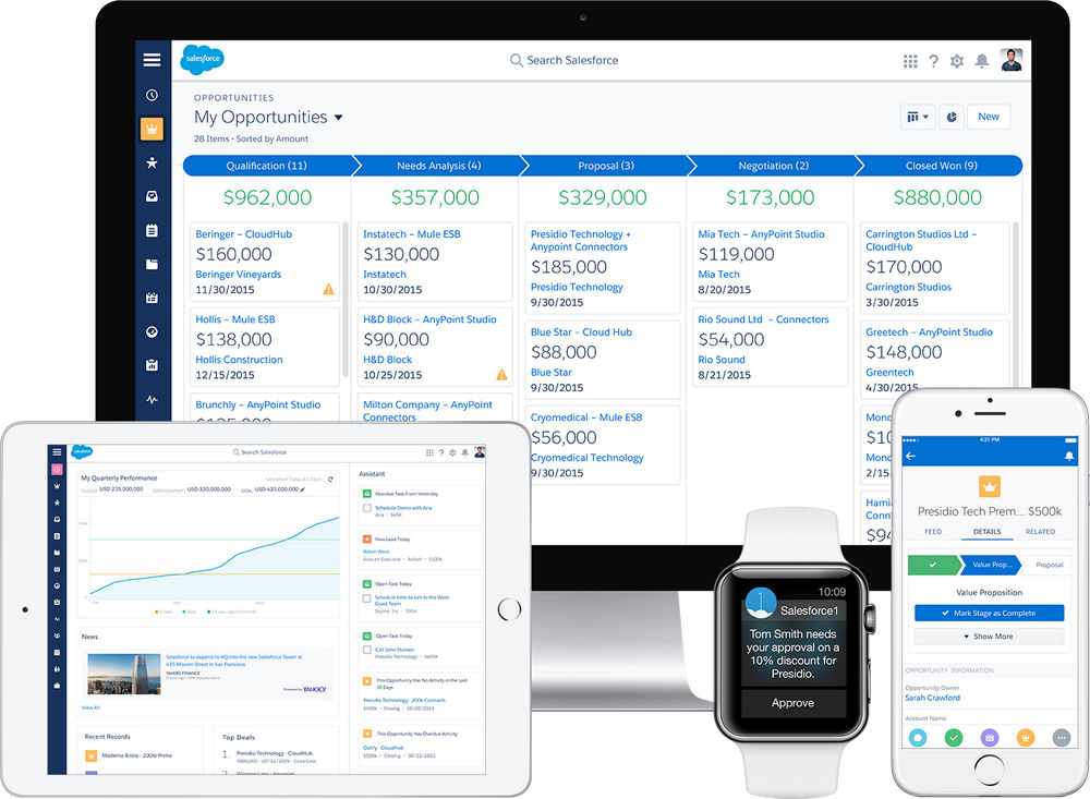 salesforce and parley pro integration