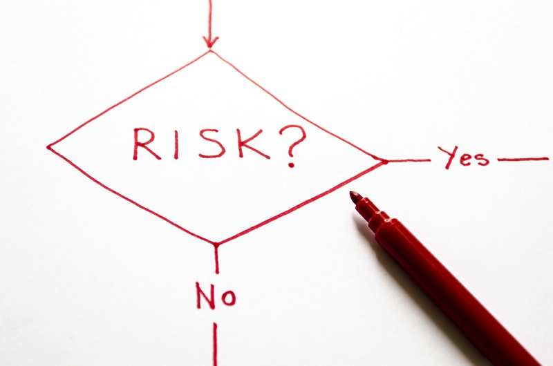 impact of risk in your contracts